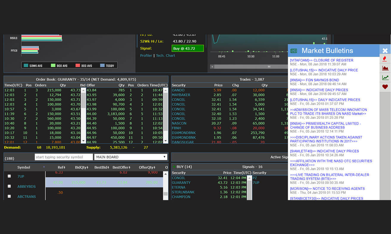 Image showing the Web Trader portal