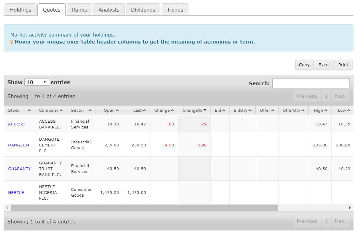 NaYa Finance Portal View Showing Portfolio Quotes