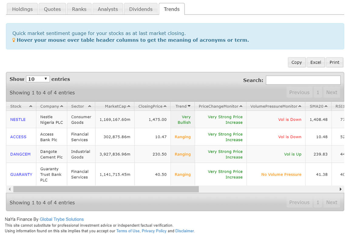 NaYa Finance Portal View Showing Portfolio Trends